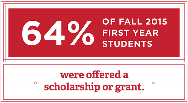 64% of Fall 2014 First-Year Students Were Offered a Scholarship or Grant