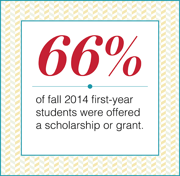 66 percent of the fall 2014 first year students were offered a scholarship or grant.