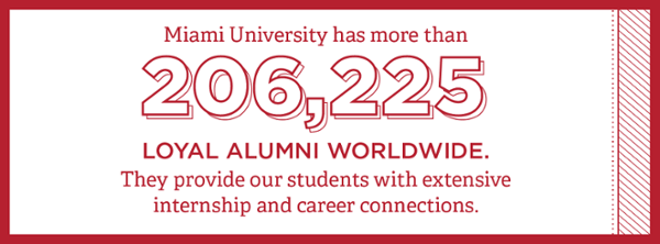 Miami University has more than 206,225 loyal alumni worldwide. They provide our students with extensive internship and career connections.