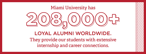 Miami University has more than 208,000 loyal alumni worldwide. They provide our students with extensive internship and career connections.