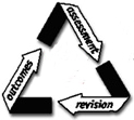 Assessment Logo: assessment-revision-outcomes