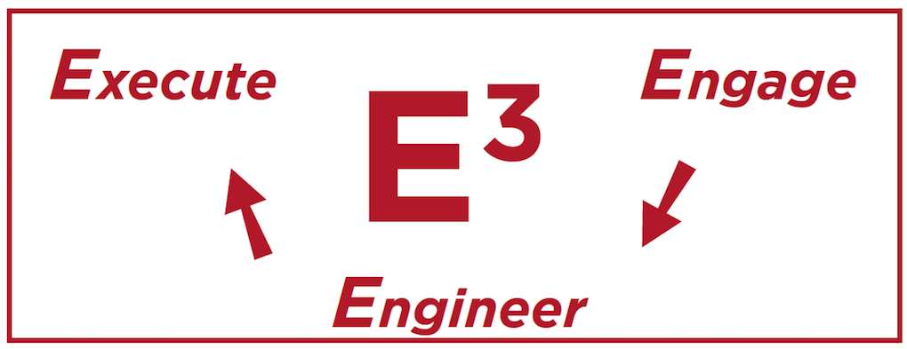 IT Services E3 graphic with Engage Engineer and Execute