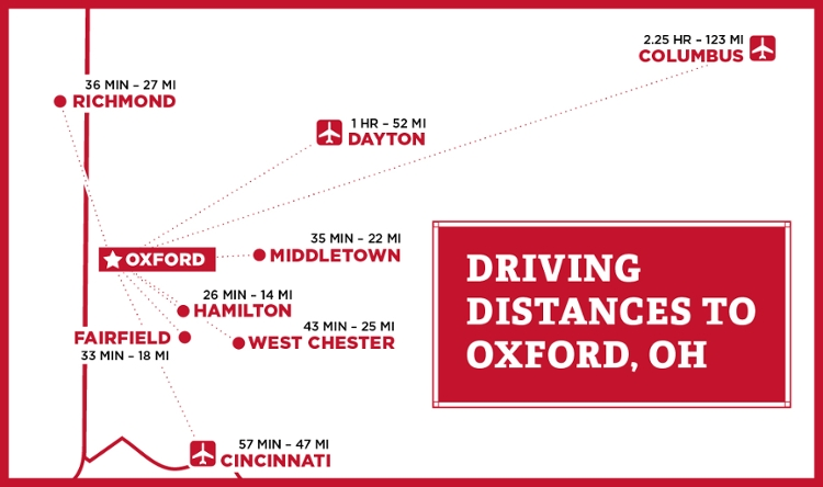 Mini-map of driving distances to Oxford, Ohio