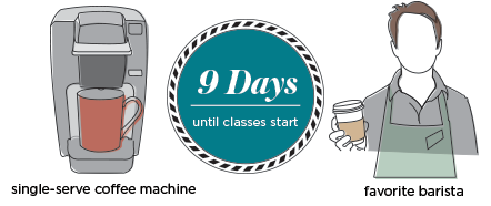 9 days until the start of class, bring your single serve coffee machine, not your favorite barista