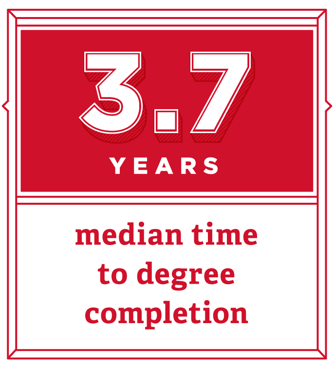 3.7 years median time to degree completion
