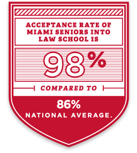 Acceptance rate of Miami seniors into law school is 98 percent compared to 86 percent national average