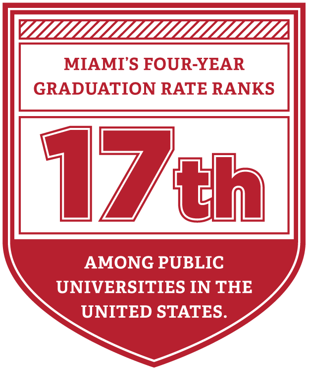 Miamis four-year graduation rate ranks 17th among public universities in the United States