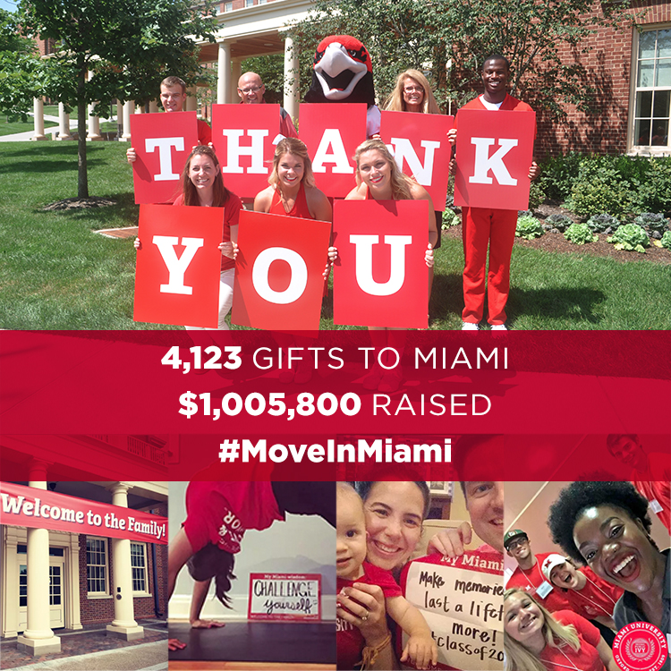 4123 gifts to Miami • $1,005,800 raised • #MoveInMiami. Photo collage of students and alumni