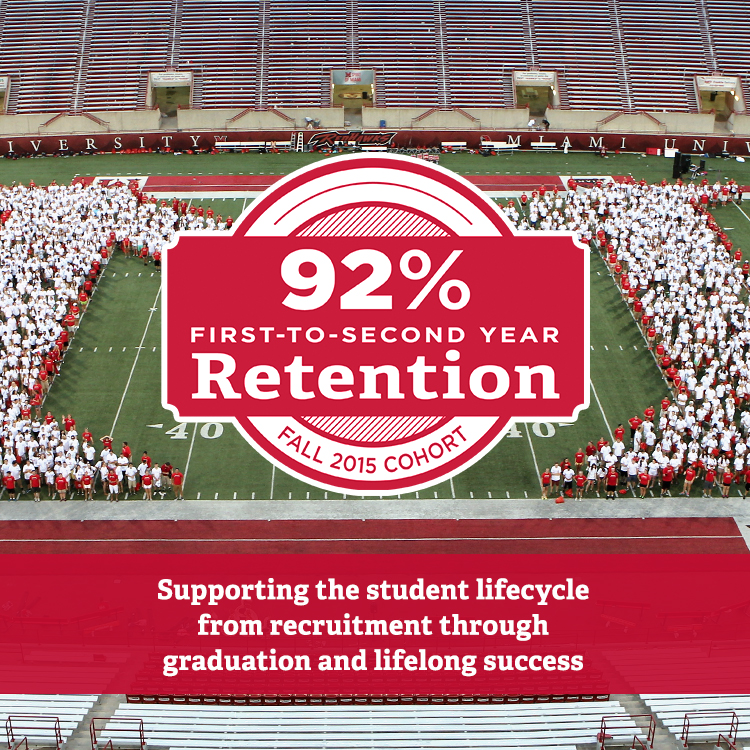 92% First-to-second year retention- Fall 2015 Cohort. Supporting the student lifecycle from recruitment through graduation and lifelong success