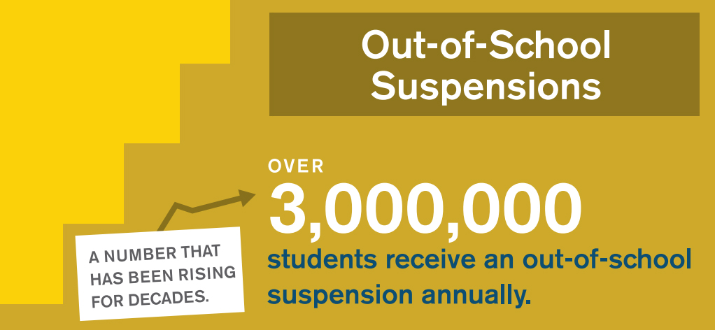 More than 3,000,000 students receive an out-of-school suspension annually.