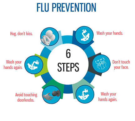 preventing the flu With flu cases increasing, health officials are urging people to get their vaccines and prevent the spread of influenza.