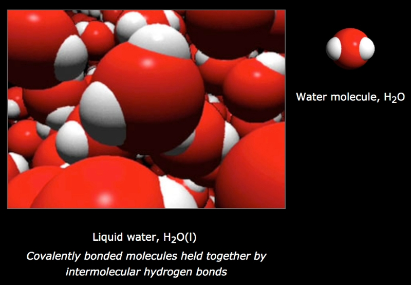 vis-chem-water-molecules