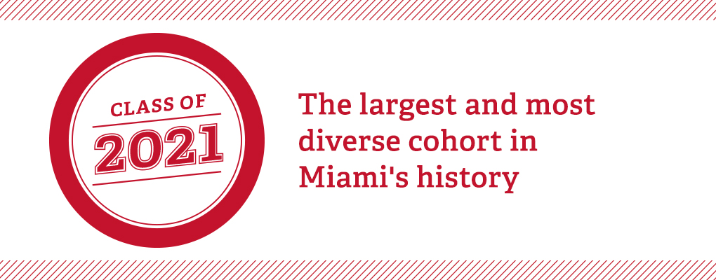 Class of 2021- the most academically accomplished and diverse cohort in Miami's history