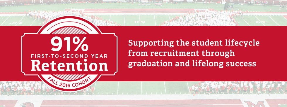 91% first-to-second year retention, Fall 2016 cohort. Supporting the student lifecycle from recruitment through graduation and lifelong success