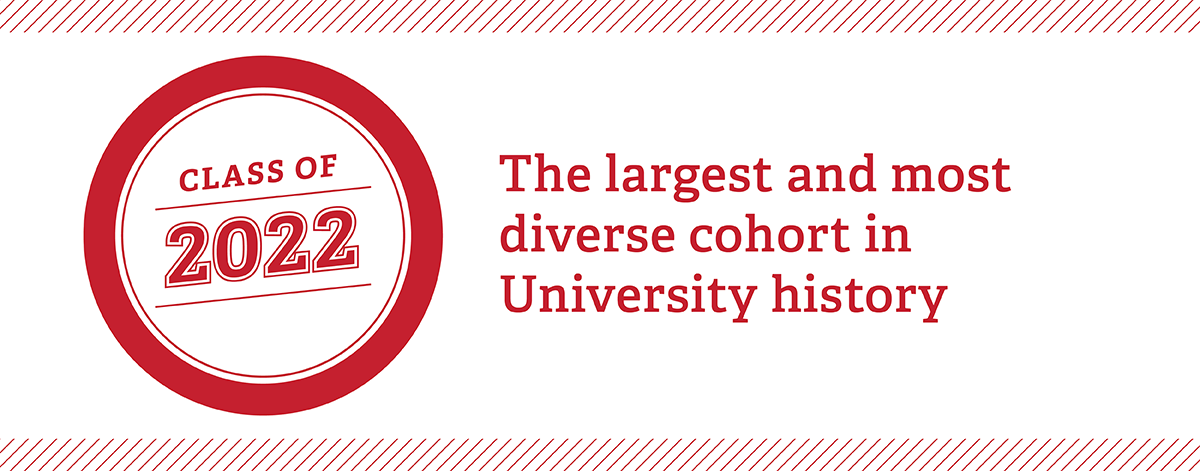 Class of 2022- the largest and most diverse cohort in University history