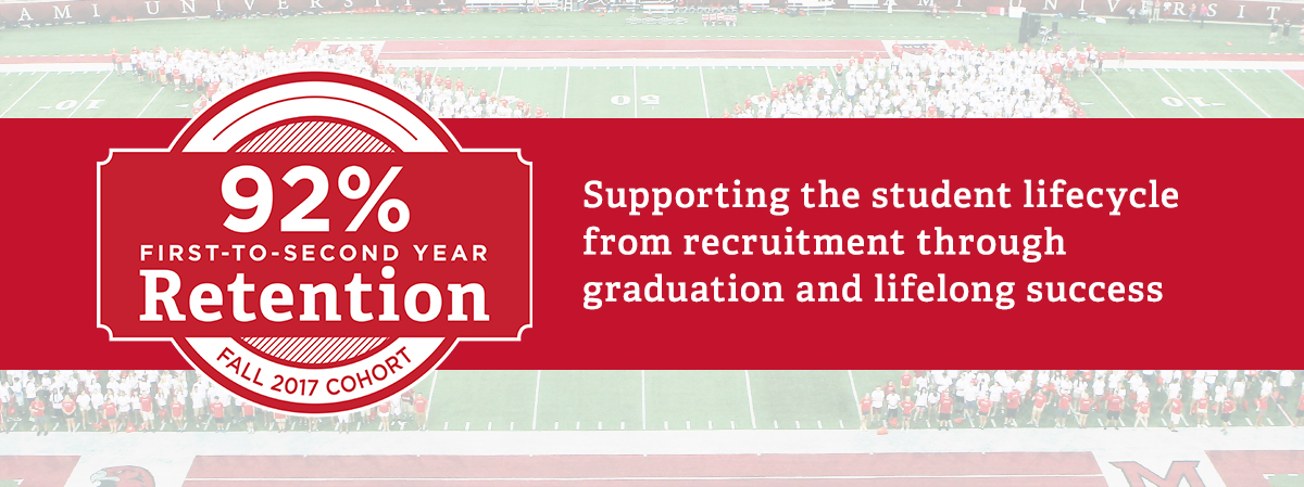 92% first-to-second year retention, Fall 2017 cohort. Supporting the student lifecycle from recruitment through graduation and lifelong success