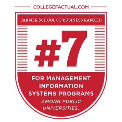 #7 for management information systems programs