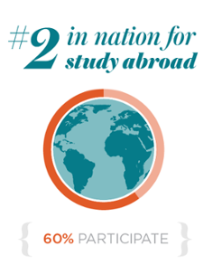 #1 in nation for study abroad {more than 60% participate}