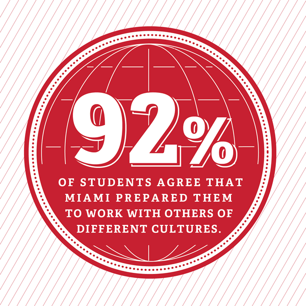92 percent of students agree that Miami prepared them to work with others of different cultures.