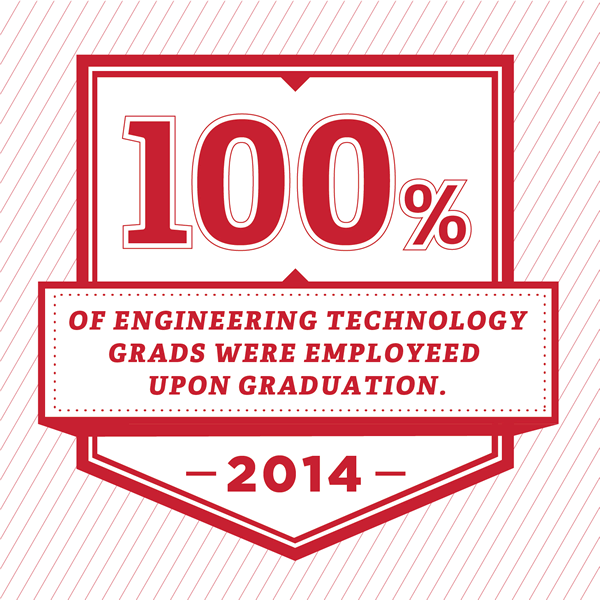 100% (every single person!) of Engineering Technology 2014 grads were employed upon graduation.