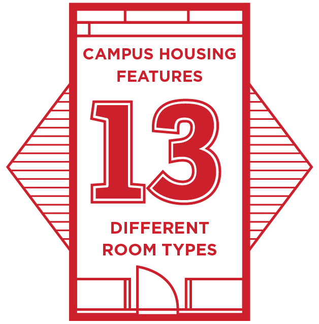 Campus housing features 13 different room types.