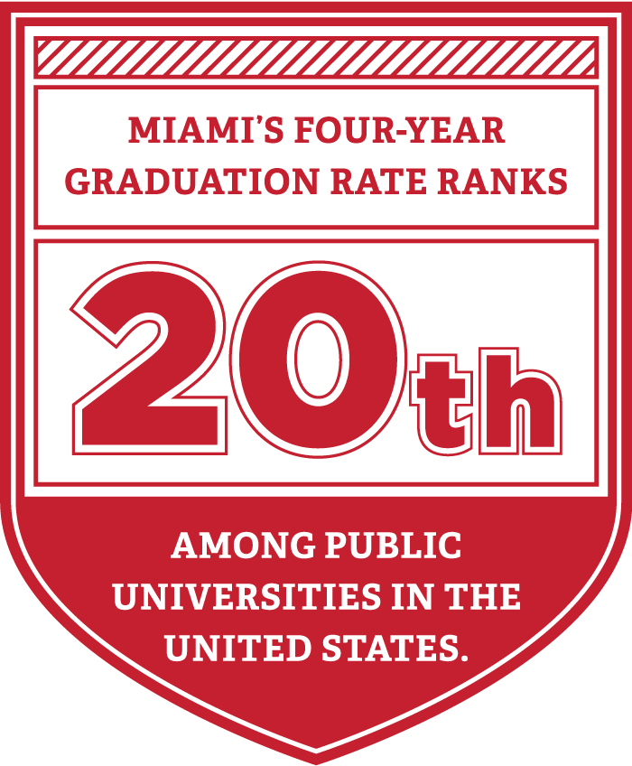Miamis four-year graduation rate ranks 20th among public universities in the United States
